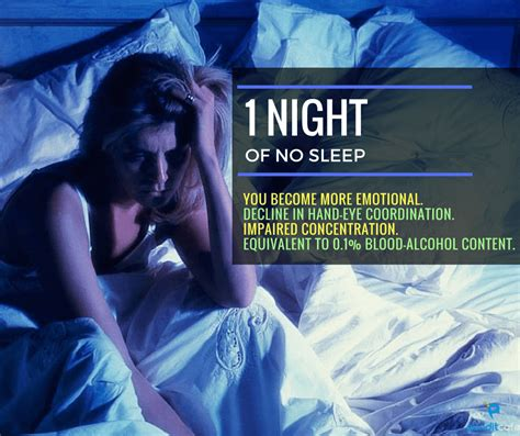 Sleep Deprivation Effects: What happens when you don't