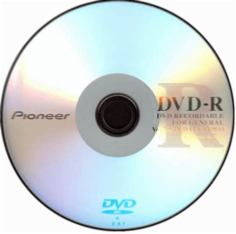 Difference between BD-R, BD-RE, DVD-R, DVD+R