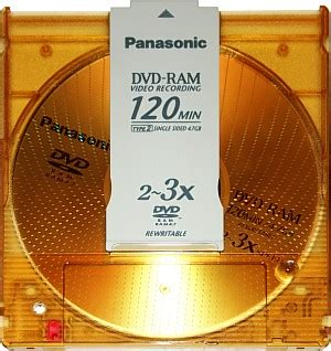 DVD Explained Simply: What's the Difference Between DVD