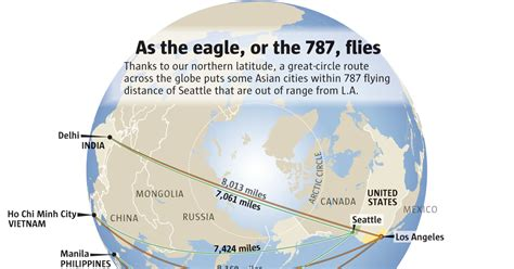 Long-haul 787 and A350 give Seattle an edge as gateway to