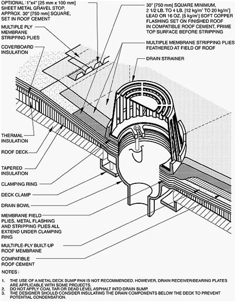 Manual Elements | Professional Roofing magazine