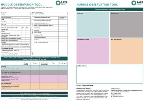 Development of the Huddle Observation Tool for structured