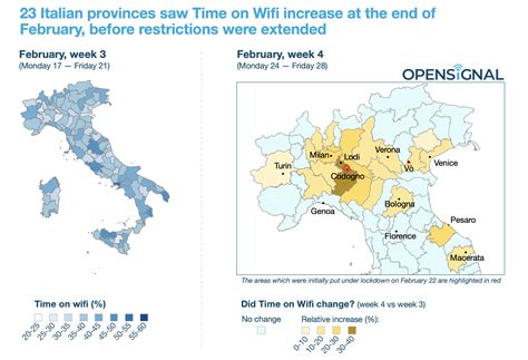 Italians changed behavior and spent more time on WiFi