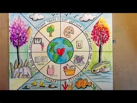HOW TO MAKE EARTH DAY POSTER OR DRAWING    EARTH DAY